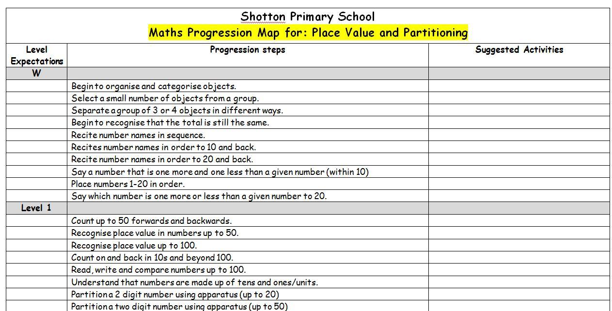 learning multiplication worksheets
