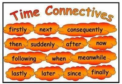 useful connectives for essays A resourse that is aimed at helping pupils structure their essay correctly it provides lists of connectives that students can use to provide structure, sum up.